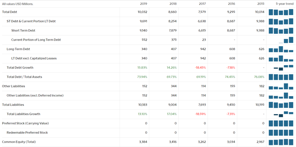 mfa financial stock analysis